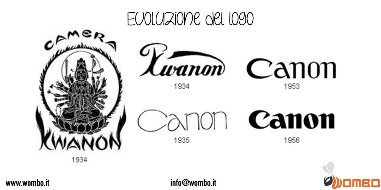 evoluzione logo canon