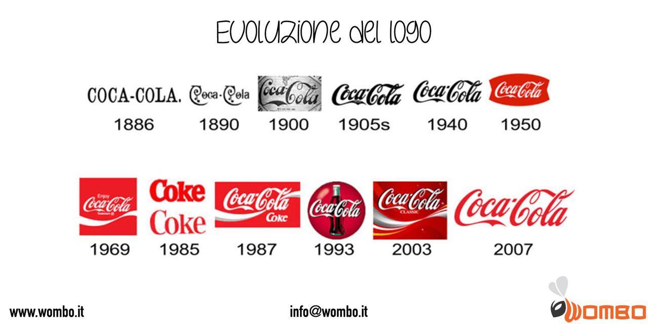 evoluzione logo coca cola